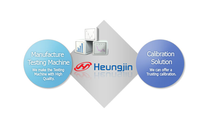 Heungjin, Manufacture Testing Machine We make the Testing Machine with High Quality,